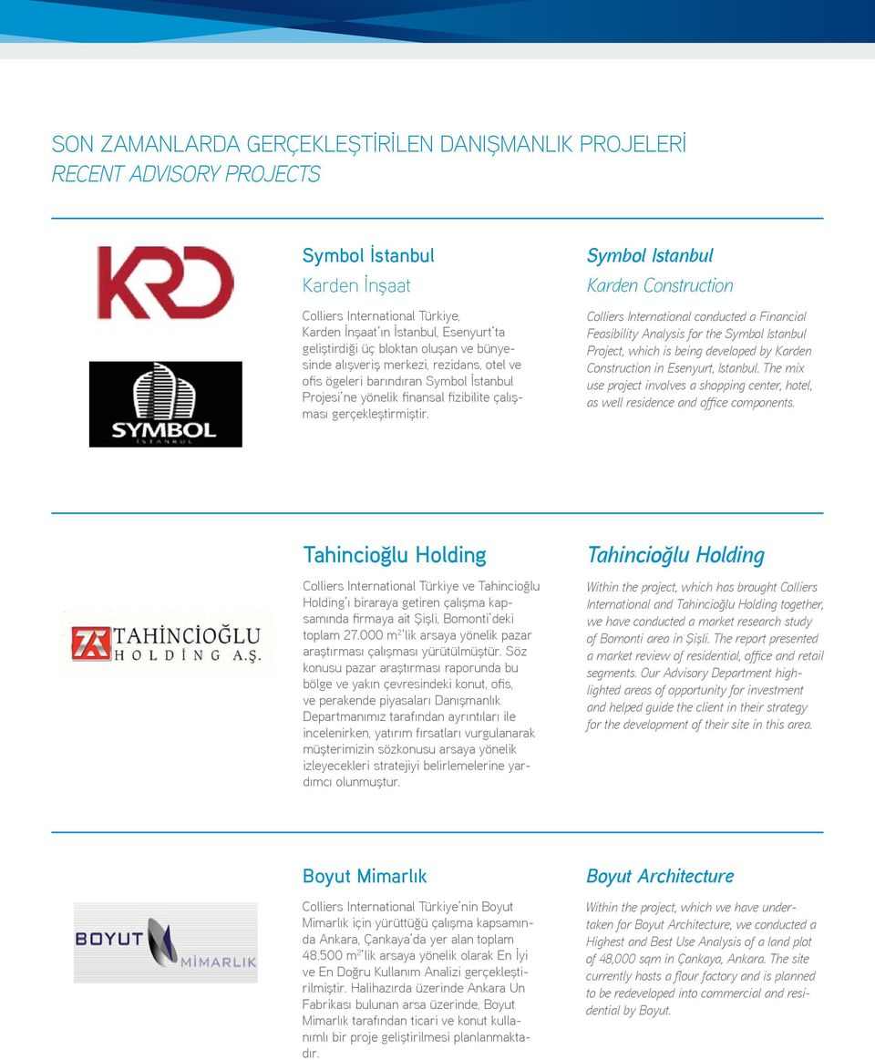 Symbol Istanbul Karden Construction Colliers International conducted a Financial Feasibility Analysis for the Symbol Istanbul Project, which is being developed by Karden Construction in Esenyurt,