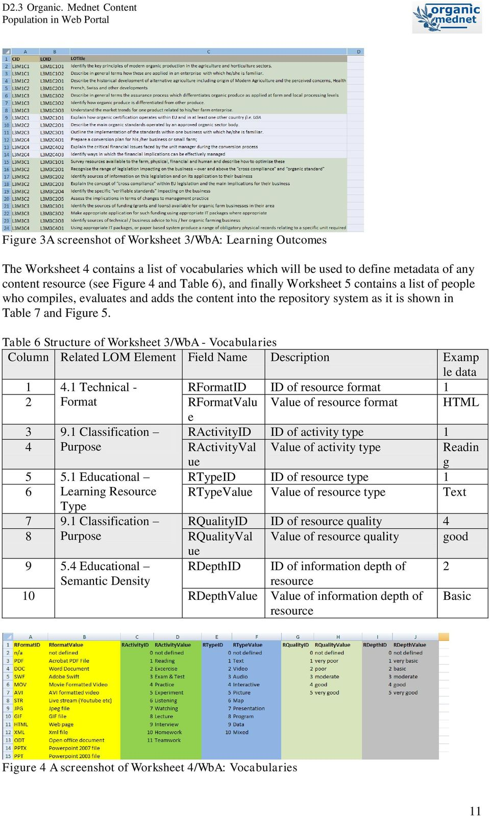 Table 6 Structure of Worksheet 3/WbA - Vocabularies Column Related LOM Element Field Name Description Examp le data 1 4.
