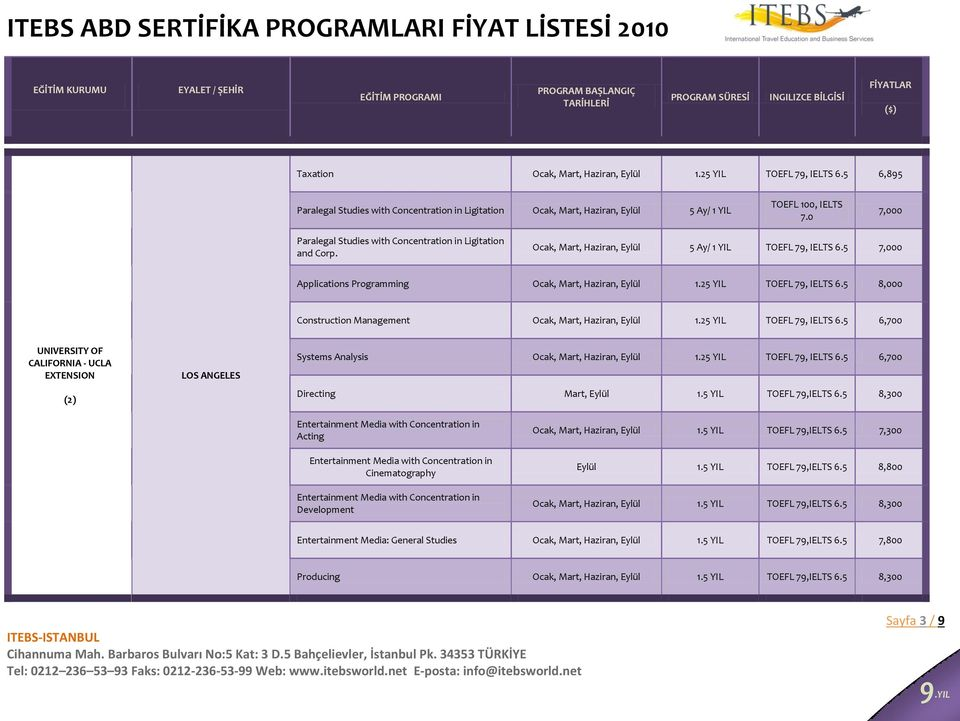 25 YIL TOEFL 79, IELTS 6.5 8,000 Construction Ocak, Mart, Haziran, Eylül 1.25 YIL TOEFL 79, IELTS 6.5 6,700 CALIFORNIA - UCLA EXTENSION (2) LOS ANGELES Systems Analysis Ocak, Mart, Haziran, Eylül 1.