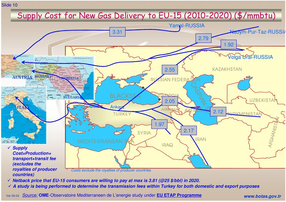 17 IRAN MEDITERRANEAN SEA IRAQ 9 Supply Cost=Production+ transport+transit fee (excludes the royalties of producer Costs exclude the royalties of producer countries countries) 9