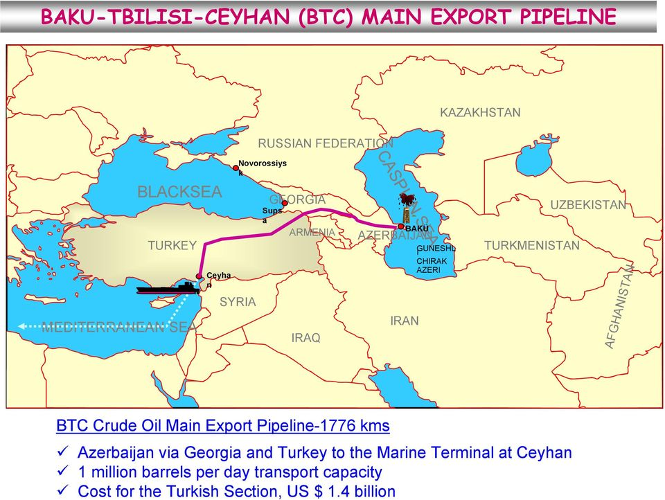 UZBEKISTAN AFGHANISTAN BTC Crude Oil Main Export Pipeline-1776 kms Azerbaijan via Georgia and Turkey to the