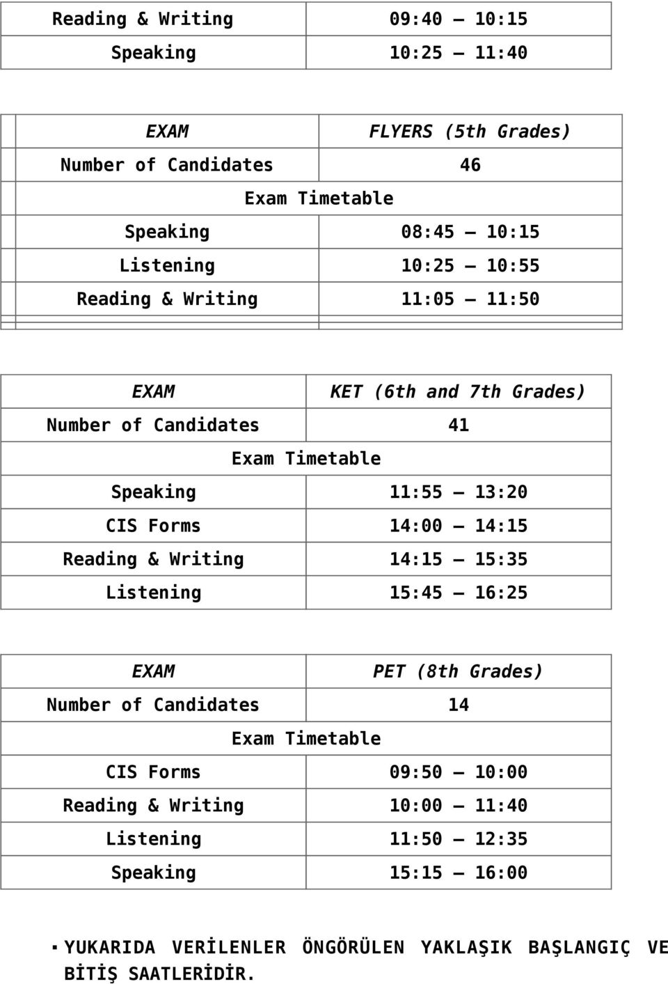 CIS Forms 14:00 14:15 Reading & Writing 14:15 15:35 Listening 15:45 16:25 EXAM PET (8th Grades) Number of Candidates 14 Exam Timetable CIS Forms