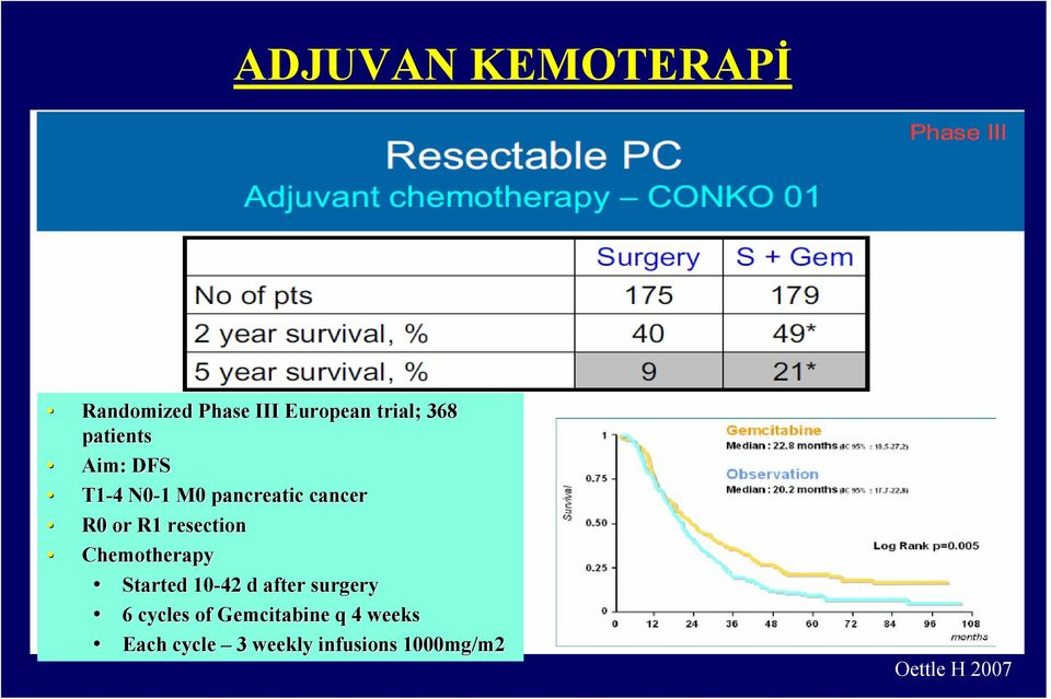 resection Chemotherapy Started 10-42 d after surgery 6 cycles of