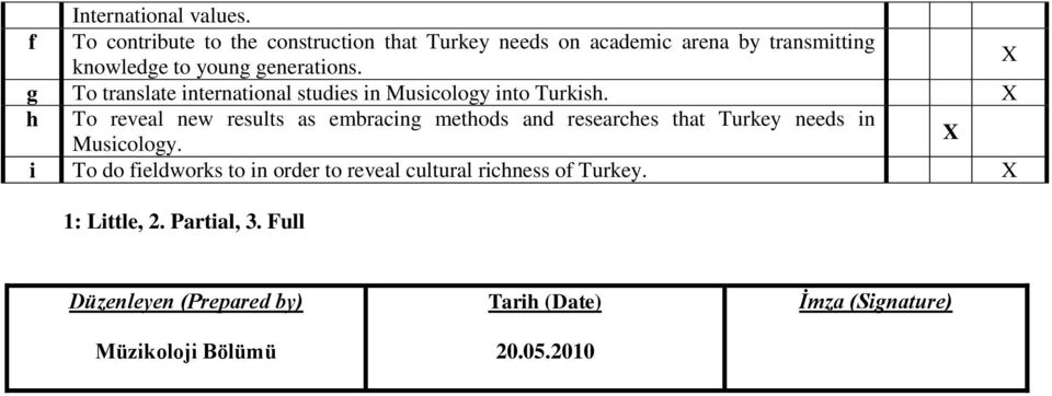 g To translate international studies in Musicology into Turkish.