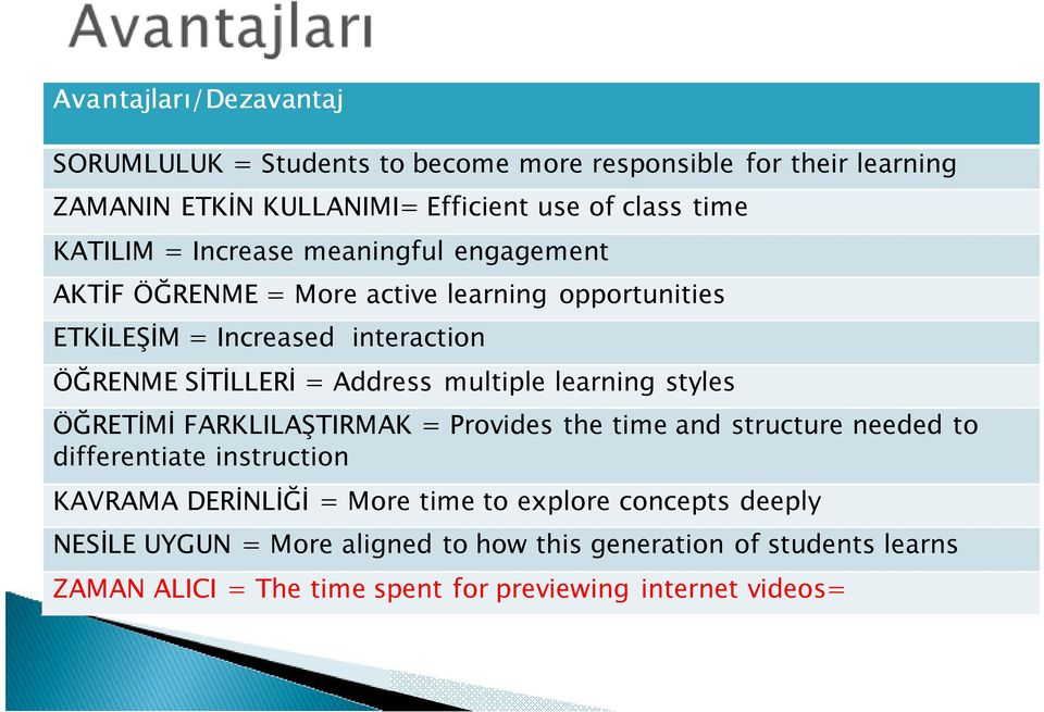 multiple learning styles ÖĞRETİMİ FARKLILAŞTIRMAK = Provides the time and structure needed to differentiate instruction KAVRAMA DERİNLİĞİ = More time