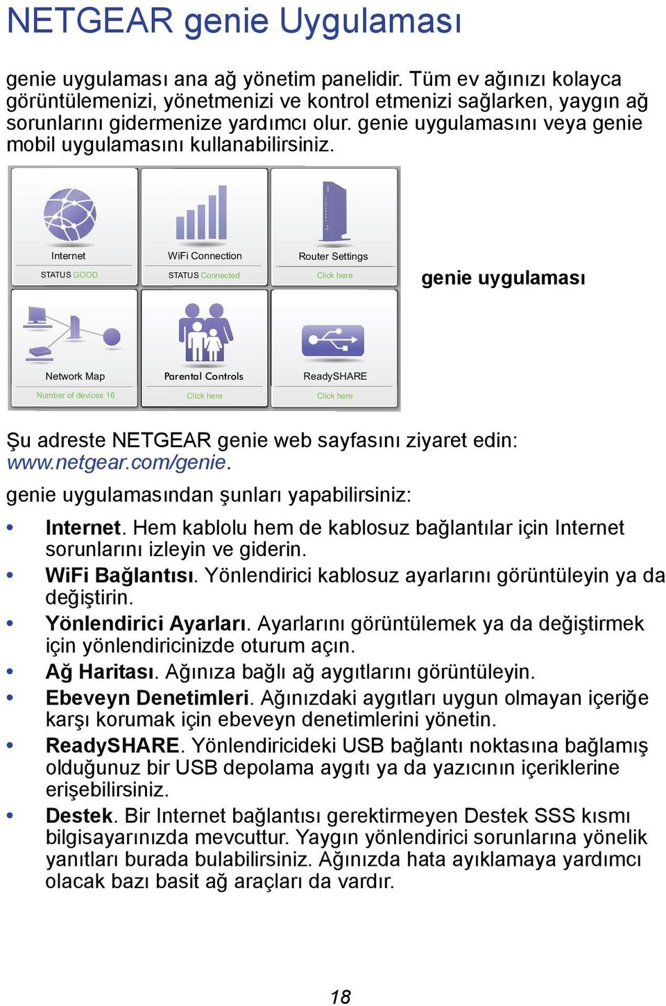 Internet STATUS GOOD WiFi Connection STATUS Connected Router Settings Click here genie uygulaması Network Map Parental Controls ReadySHARE Number of devices 16 Click here Click here Şu adreste