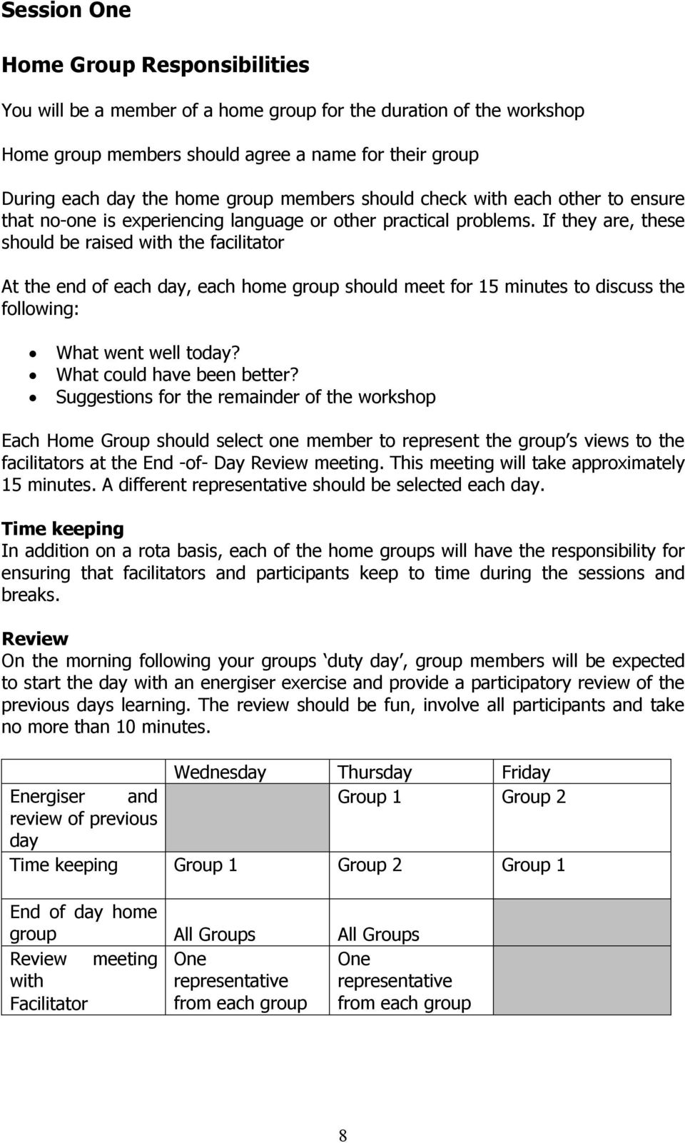 If they are, these should be raised with the facilitator At the end of each day, each home group should meet for 15 minutes to discuss the following: What went well today? What could have been better?