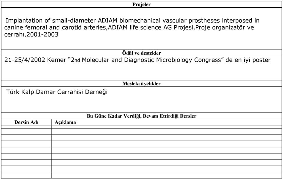 destekler 21-25/4/2002 Kemer 2nd Molecular and Diagnostic Microbiology Congress de en iyi poster Türk