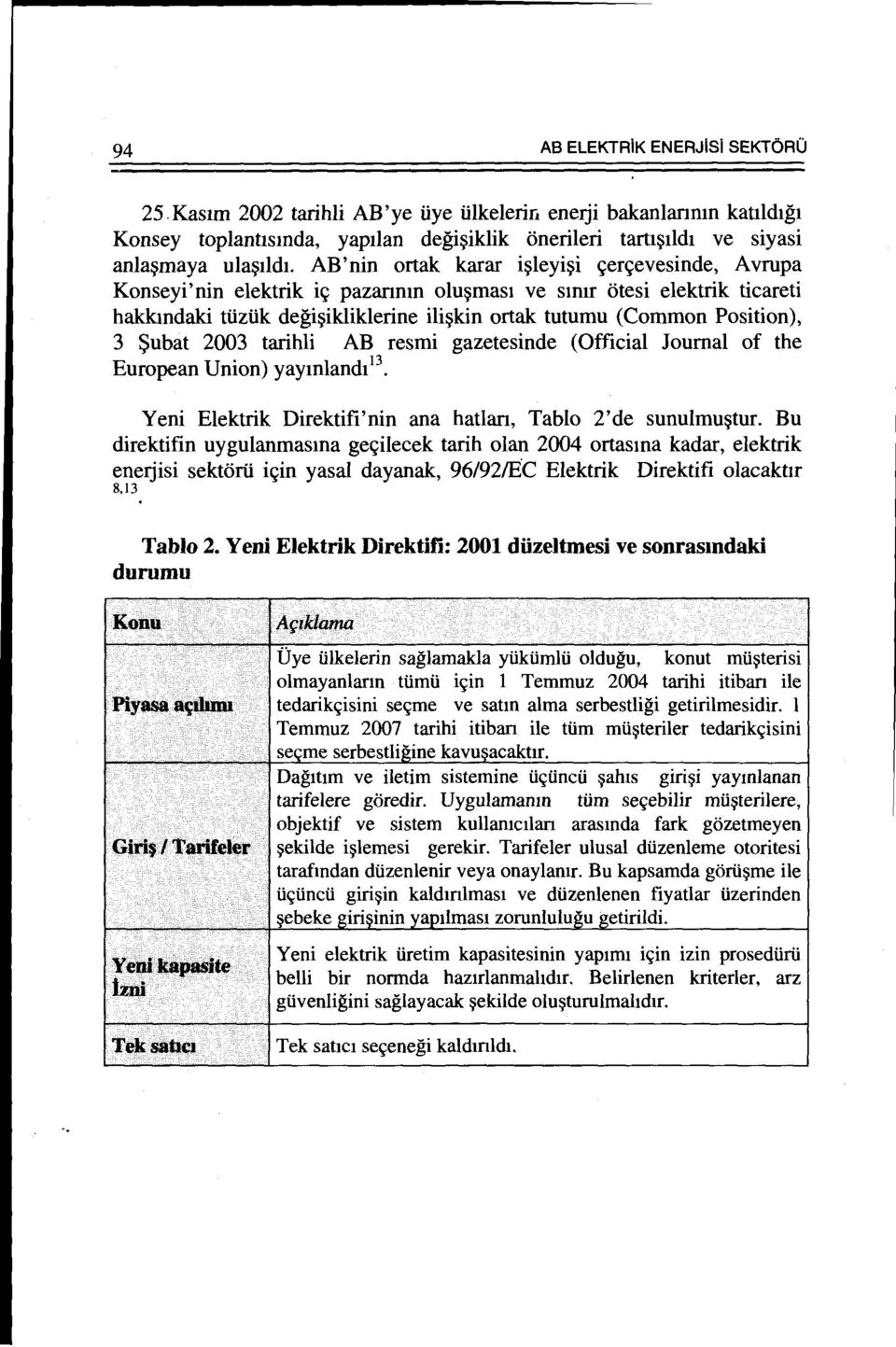 Position), 3 Subat 2003 tarihli AB resmi gazetesinde (Official Journal of the European Union) yaymland1 13 Yeni Elektrik Direktifi'nin ana hatlan, Tablo 2'de sunulmu~tur.