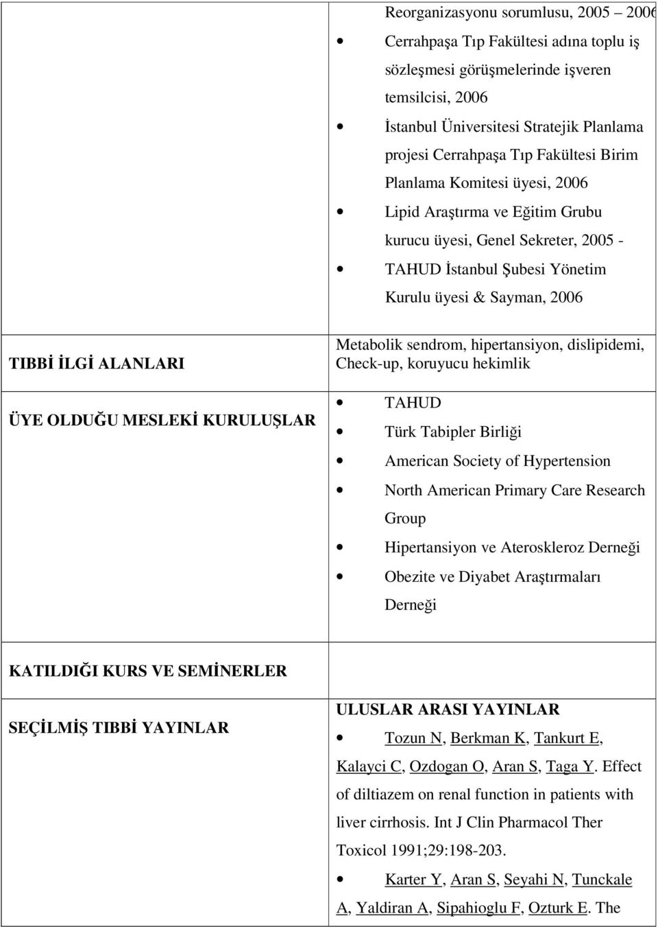 OLDUĞU MESLEKİ KURULUŞLAR Metabolik sendrom, hipertansiyon, dislipidemi, Check-up, koruyucu hekimlik TAHUD Türk Tabipler Birliği American Society of Hypertension North American Primary Care Research
