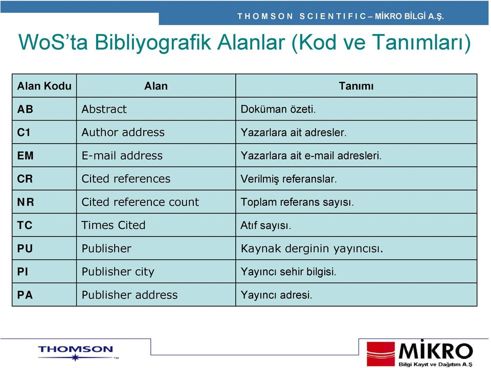 CR Cited references Verilmiş referanslar. NR Cited reference count Toplam referans sayısı.