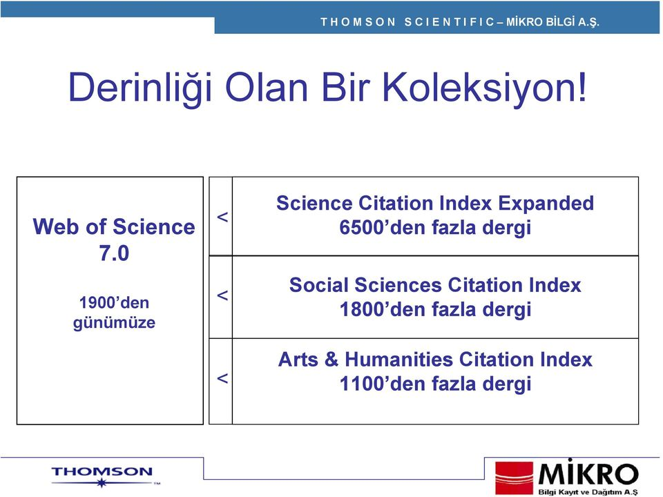 6500 den fazla dergi Social Sciences Citation Index 1800