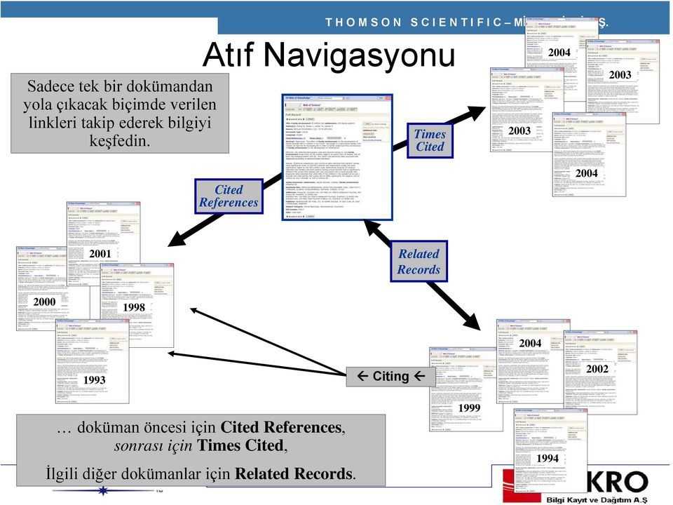 Atıf Navigasyonu Times Cited 2003 2004 2003 Cited References 2004 2001 Related Records 2000
