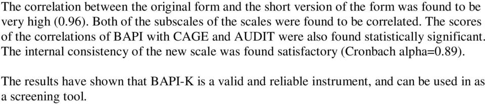 The scores of the correlations of BAPI with CAGE and AUDIT were also found statistically significant.