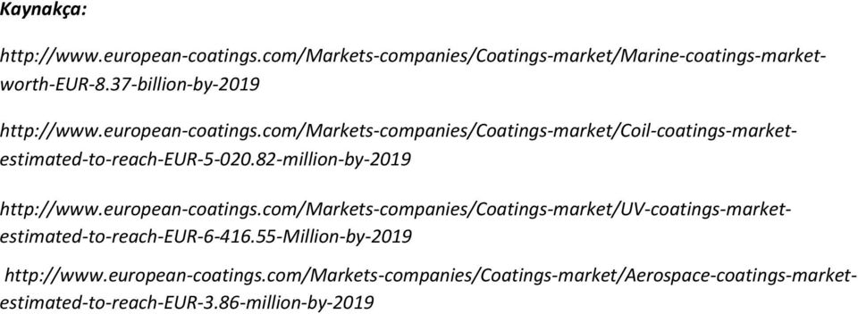 com/markets-companies/coatings-market/coil-coatings-marketestimated-to-reach-eur-5-020.82-million-by-2019 http://www.