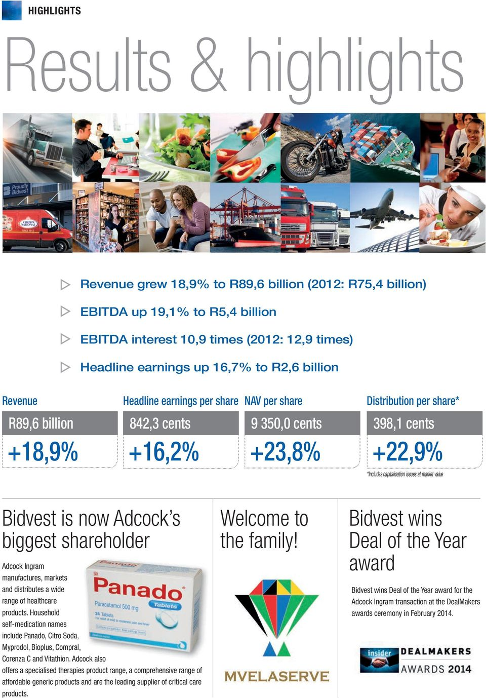 at market value Bidvest is now Adcock s biggest shareholder Adcock Ingram manufactures, markets and distributes a wide range of healthcare products.