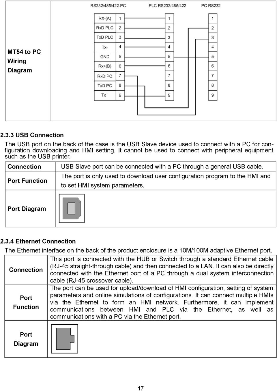 The port is only used to download user configuration program to the HMI and to set HMI system parameters. Port Diagram 2.3.