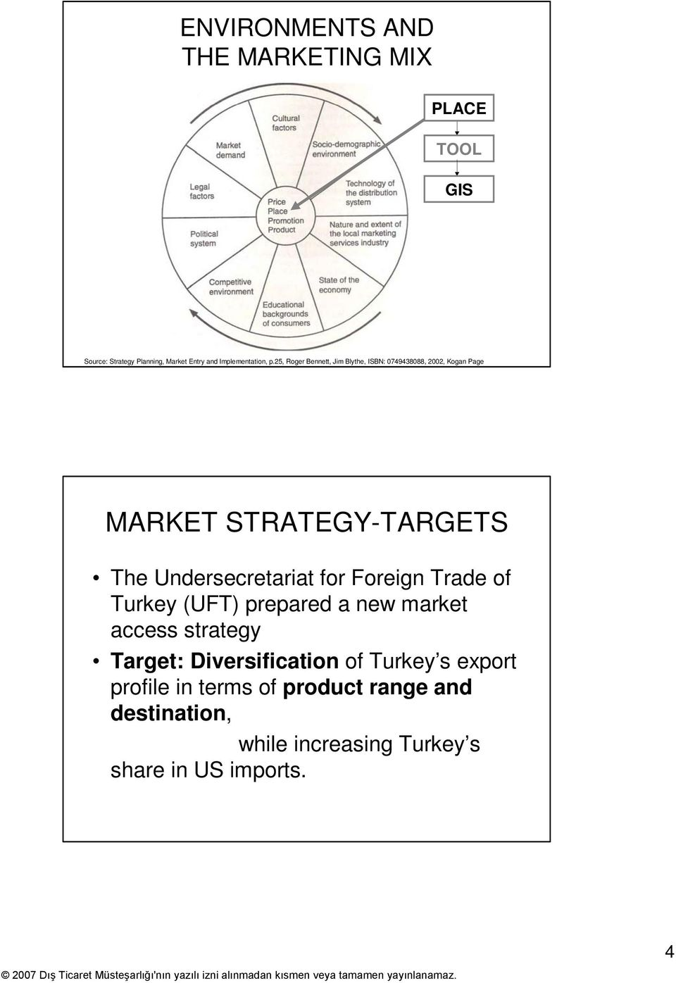 Undersecretariat for Foreign Trade of Turkey (UFT) prepared a new market access strategy Target: