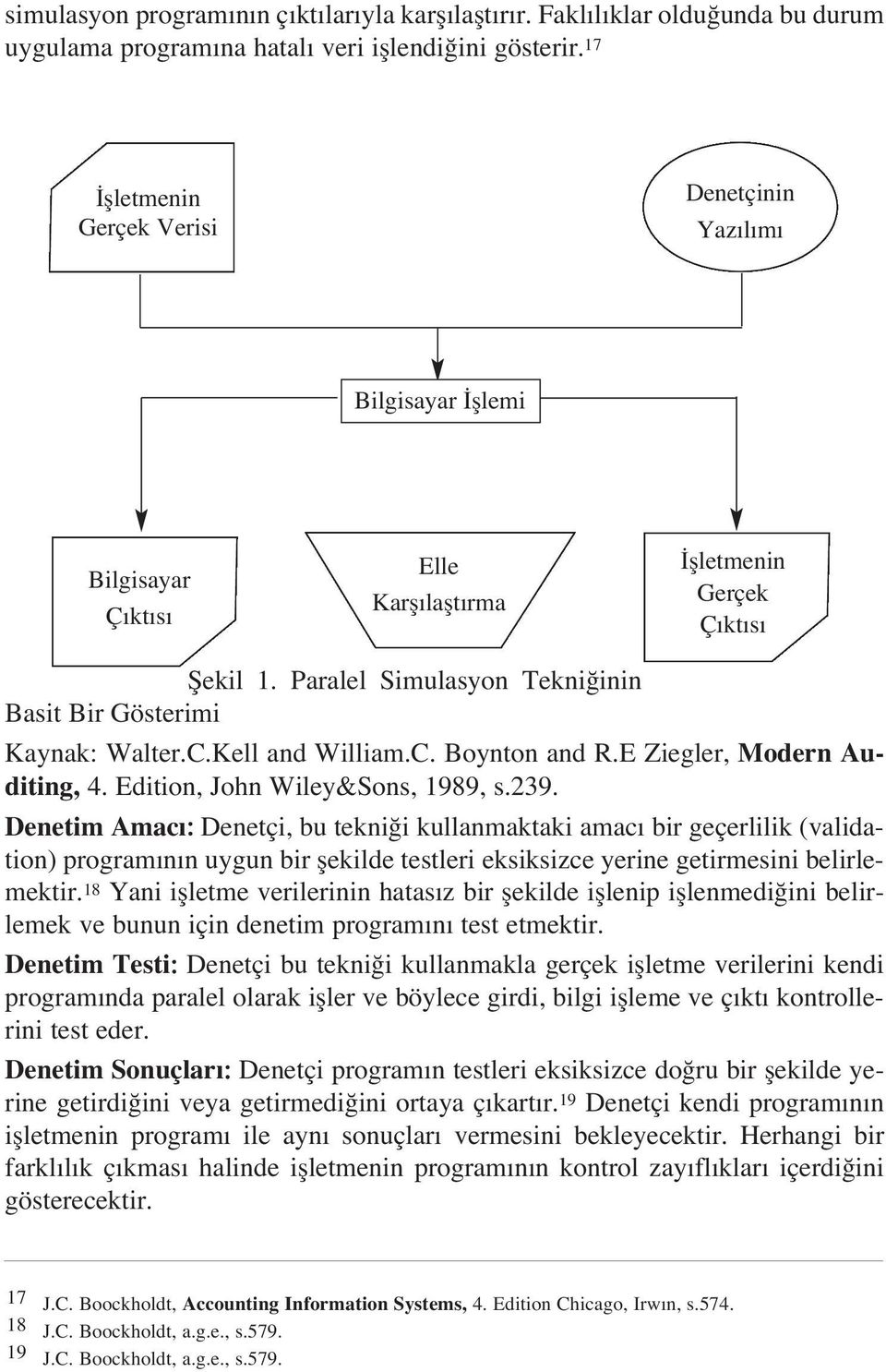 Paralel Simulasyon Tekni inin Basit Bir Gösterimi Kaynak: Walter.C.Kell and William.C. Boynton and R.E Ziegler, Modern Auditing, 4. Edition, John Wiley&Sons, 1989, s.239.