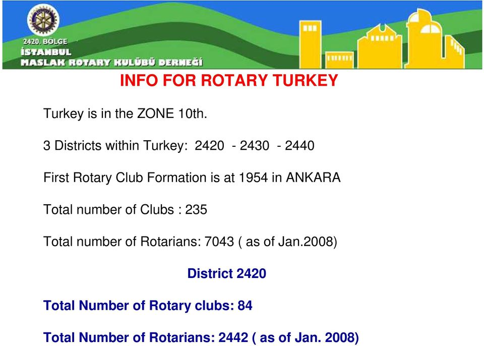 1954 in ANKARA Total number of Clubs : 235 Total number of Rotarians: 7043 ( as