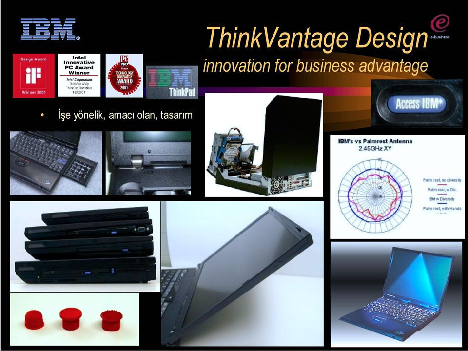 ThinkVantage Design