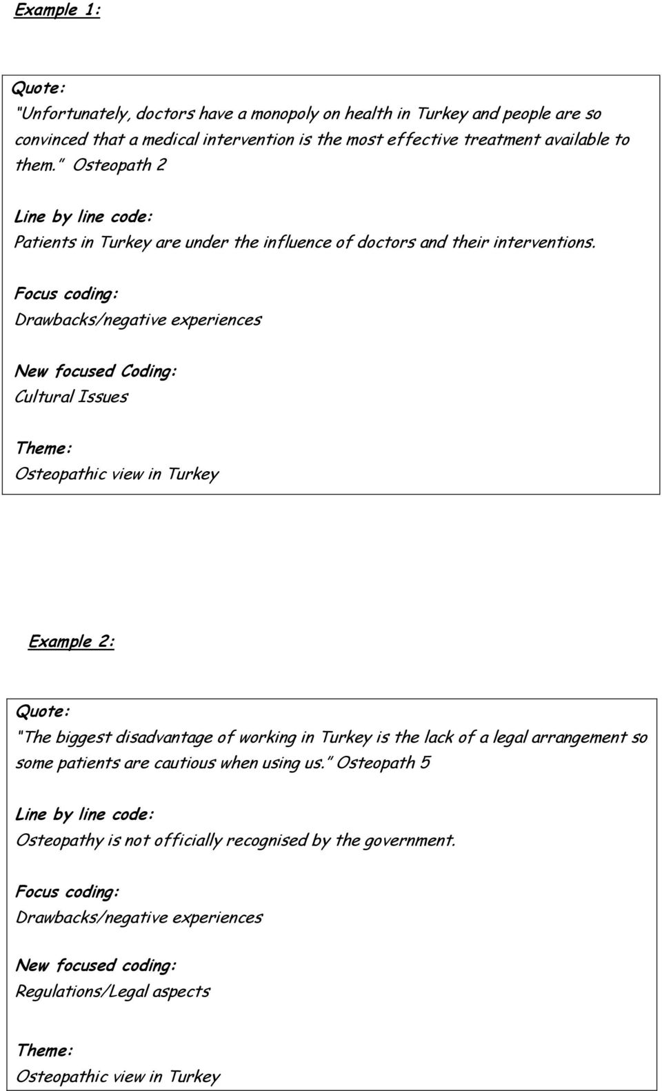 Focus coding: Drawbacks/negative experiences New focused Coding: Cultural Issues Theme: Osteopathic view in Turkey Example 2: Quote: The biggest disadvantage of working in Turkey is the lack