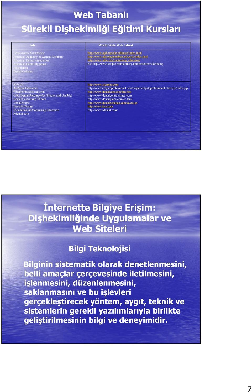 edu/dentistry/amia/resources/forlisting Şirketler ArcMesa Educators Colgate Professional.com Crest Dental ResourceNet (Procter and Gamble) Dental Continuing Ed.