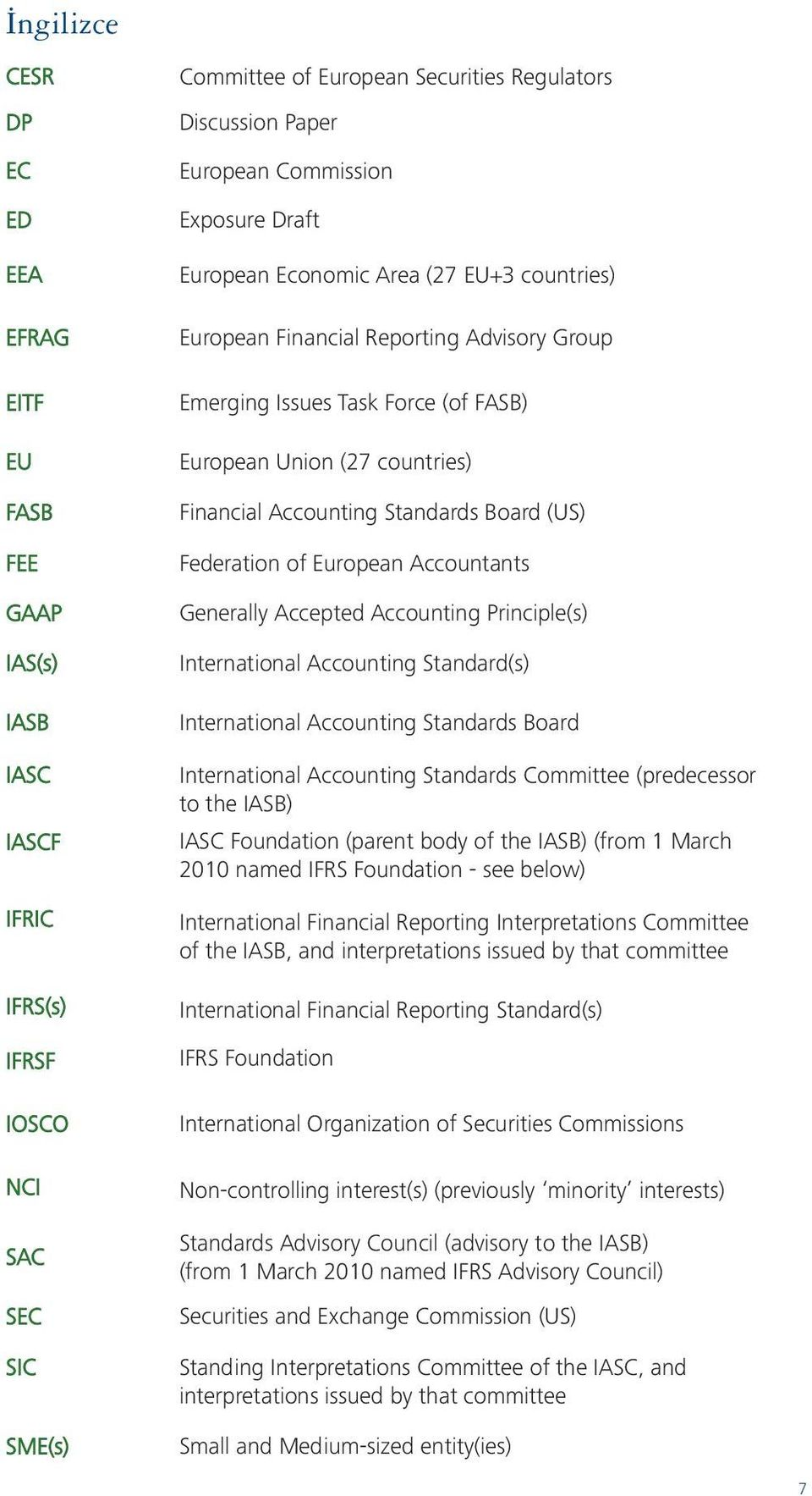Accounting Standards Board (US) Federation of European Accountants Generally Accepted Accounting Principle(s) International Accounting Standard(s) International Accounting Standards Board