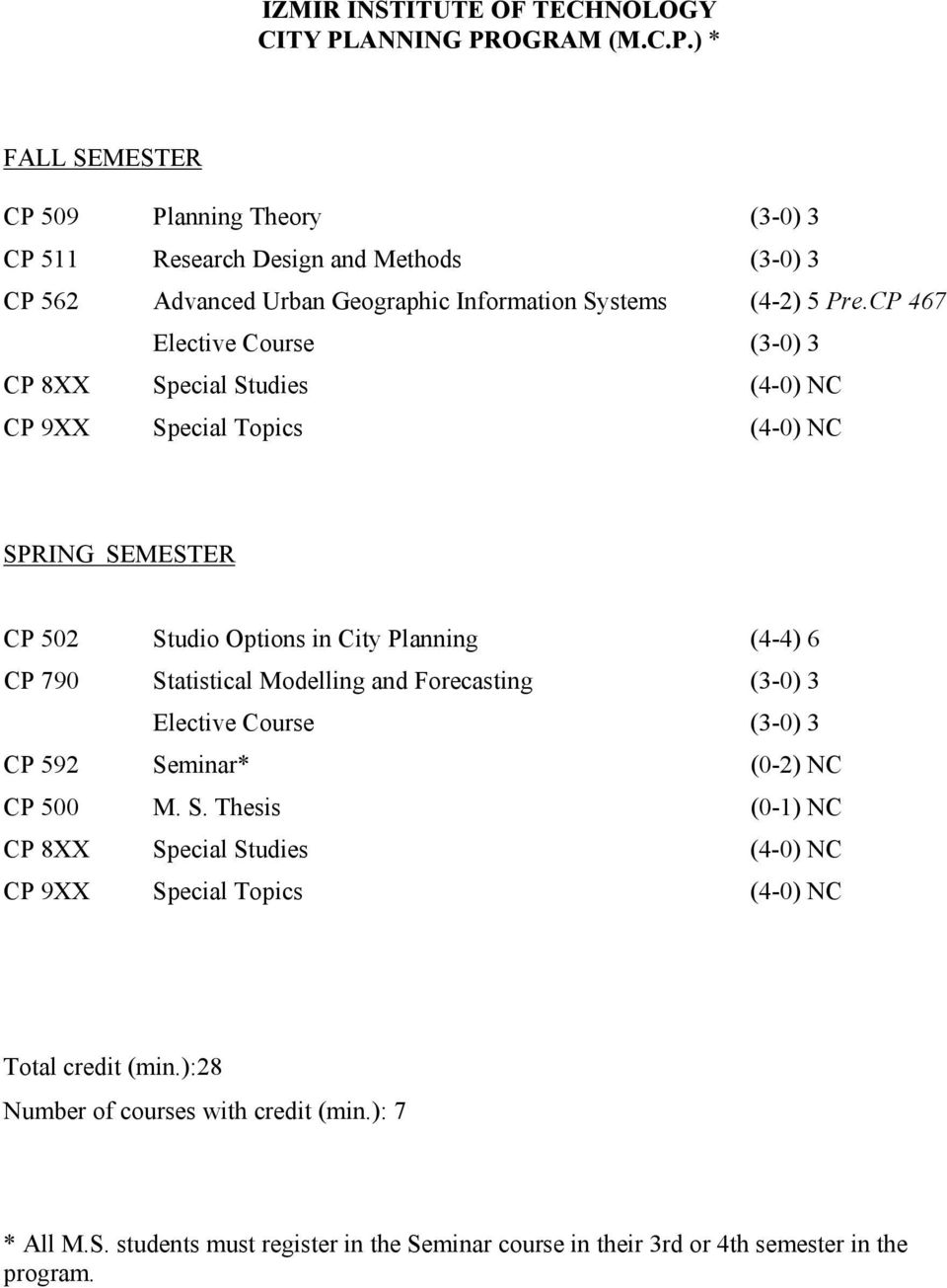 CP 467 Elective Course (3-0) 3 CP 8XX Special Studies (4-0) NC CP 9XX Special Topics (4-0) NC SPRING SEMESTER CP 502 Studio Options in City Planning (4-4) 6 CP 790 Statistical