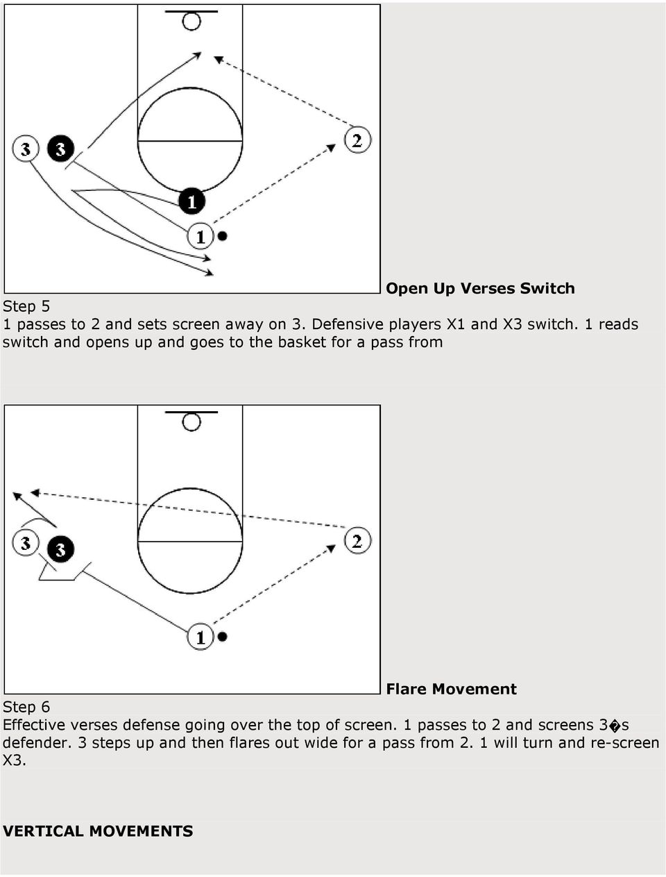 1 reads switch and opens up and goes to the basket for a pass from Flare Movement Step 6 Effective