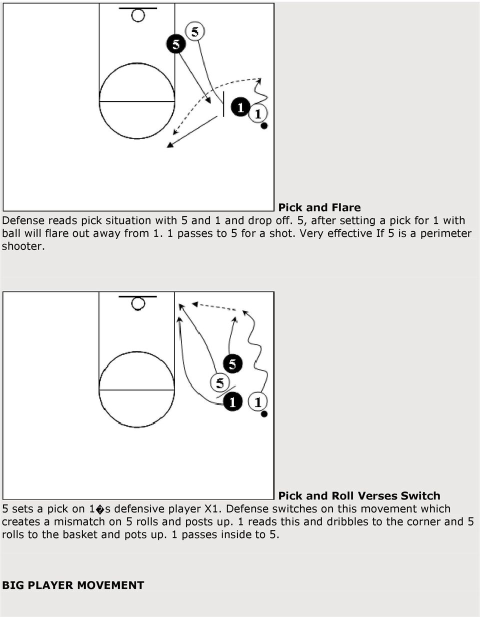 Very effective If 5 is a perimeter shooter. Pick and Roll Verses Switch 5 sets a pick on 1 s defensive player X1.