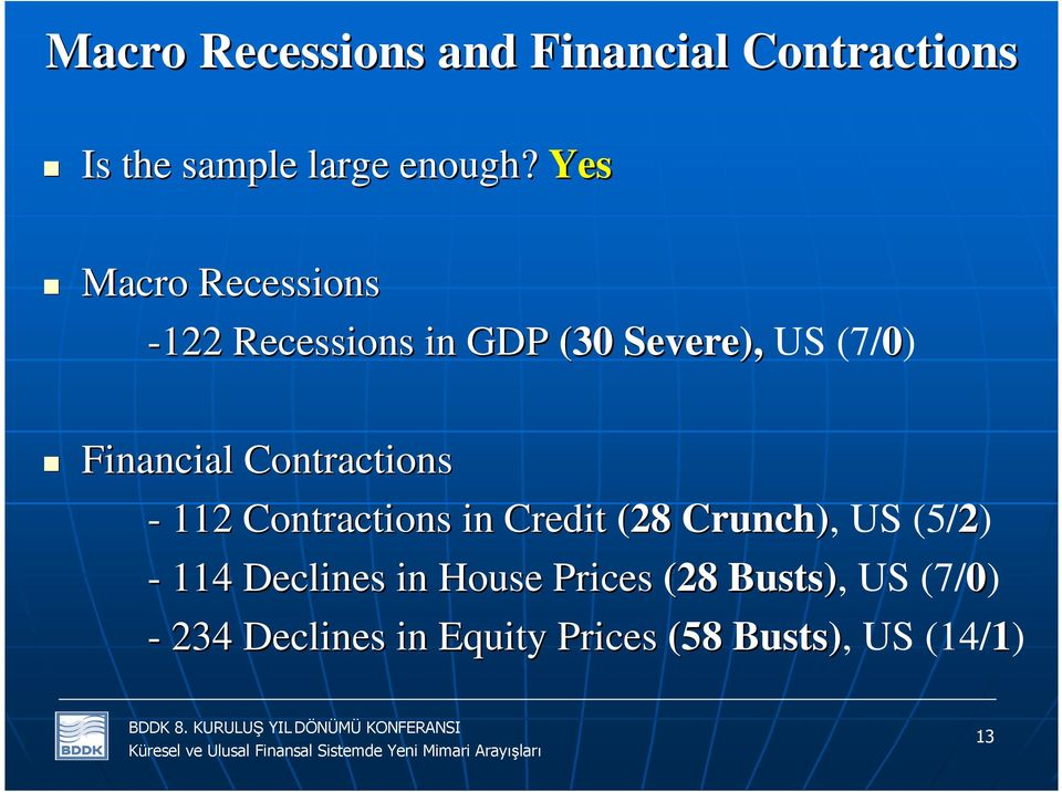 Contractions - 112 Contractions in Credit (28 Crunch), US (5/2) - 114 Declines
