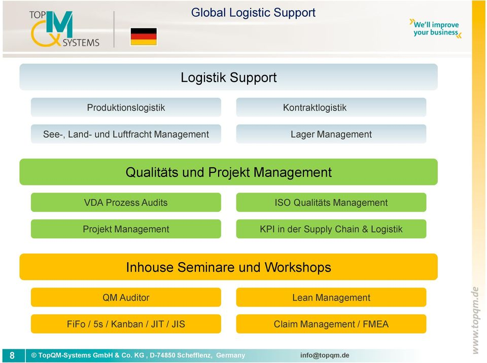 Projekt Management ISO Qualitäts Management KPI in der Supply Chain & Logistik Inhouse
