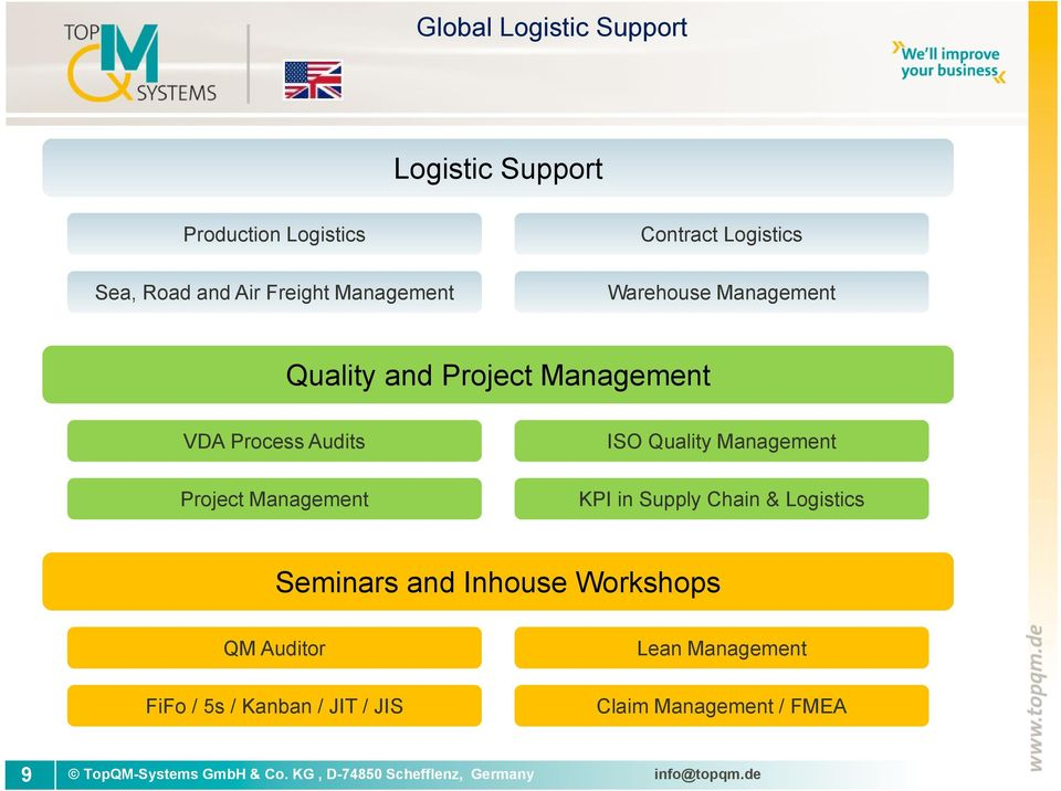 ISO Quality Management KPI in Supply Chain & Logistics Seminars and Inhouse