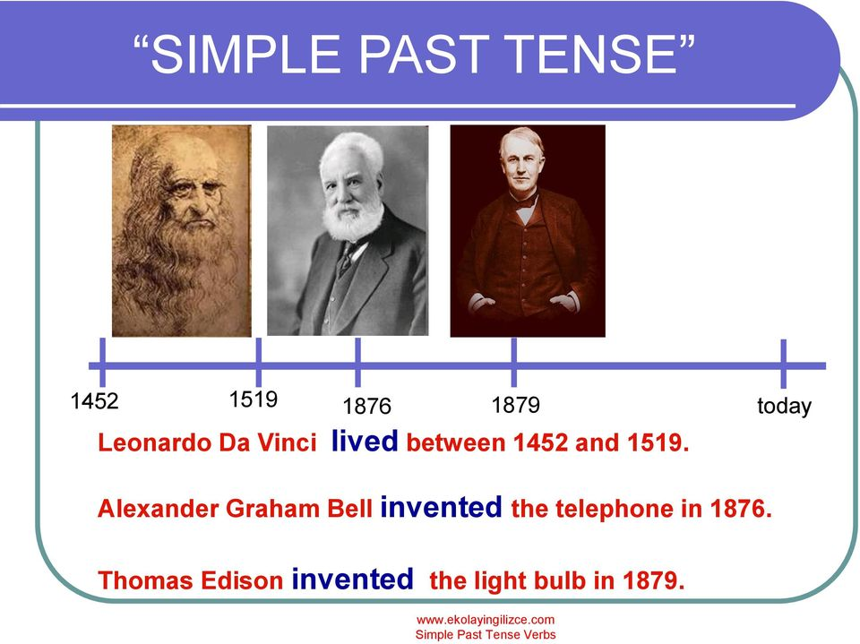 today Alexander Graham Bell invented the