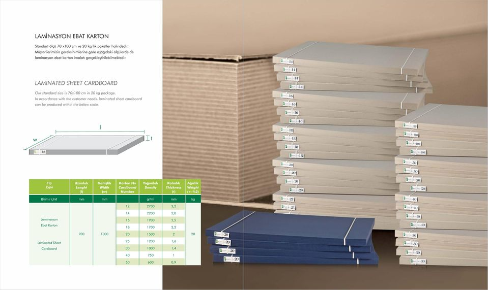 LAMINATED SHEET CARDBOARD Our standard size is 70x100 cm in 20 kg package.