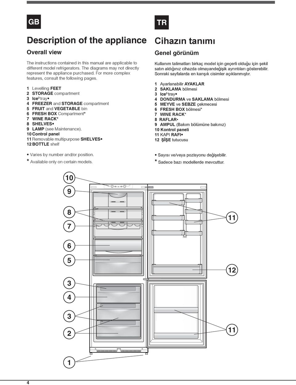 1 Levelling FEET 2 STORAGE compartment 3 Ice 3 tray 4 FREEZER and STORAGE compartment 5 FRUIT and VEGETABLE bin 6 FRESH BOX Compartment* 7 WINE RACK* 8 SHELVES 9 LAMP (see Maintenance).