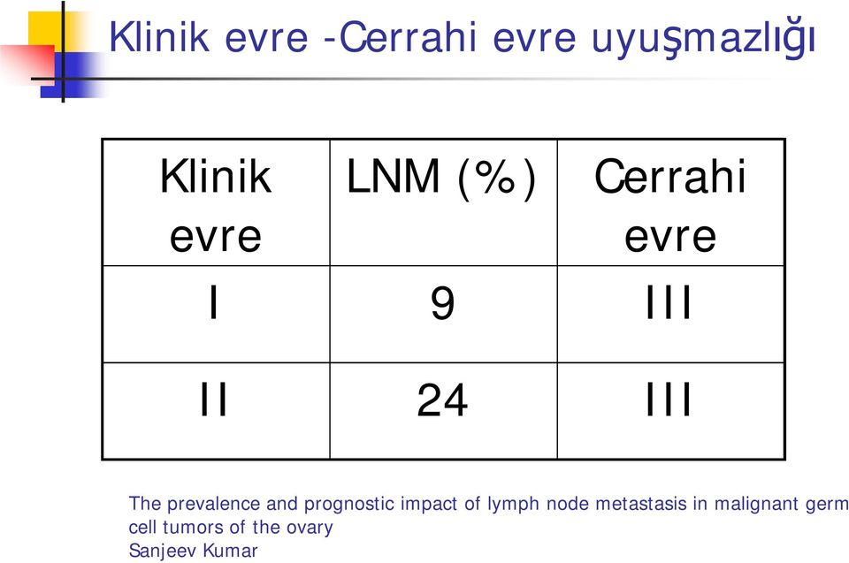prevalence and prognostic impact of lymph node