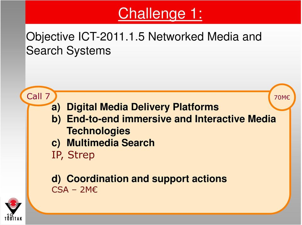 .1.5 Networked Media and Search Systems Call 7 a) Digital Media