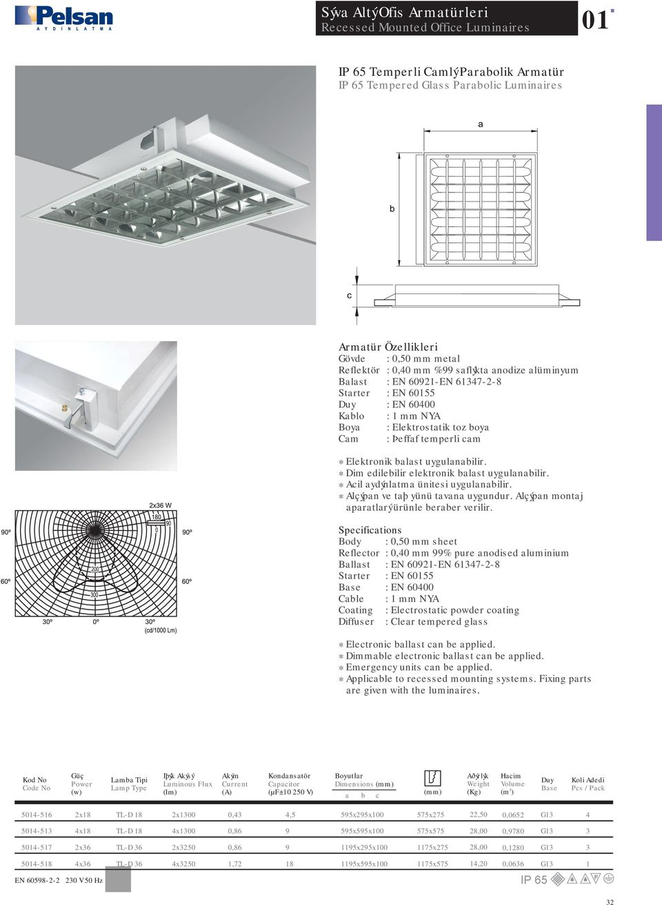 6137--8 : EN 6000 Diffuser : Clear tempered glass (µf±10 50 V) 501-516 x x1300 0,3,5 55x5x100 575x75,50 0,065 501-513 x x1300