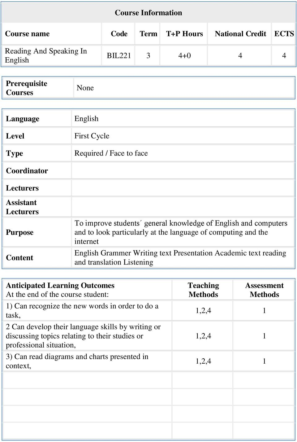 internet English Grammer Writing text Presentation Academic text reading and translation Listening Anticipated Learning Outcomes At the end of the course student: 1) Can recognize the new words in