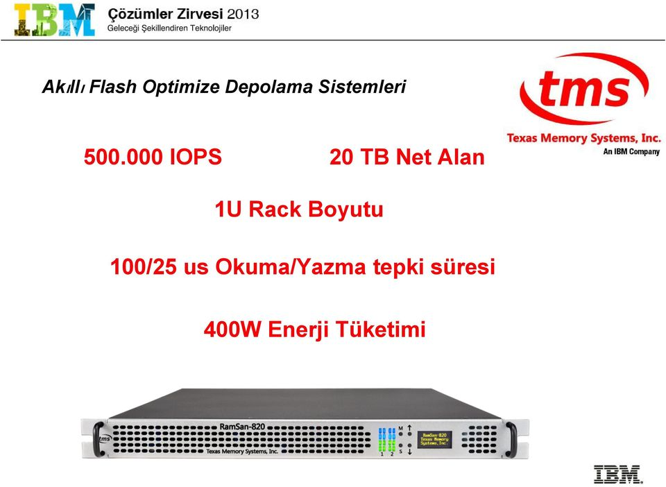 000 IOPS 20 TB Net Alan 1U Rack