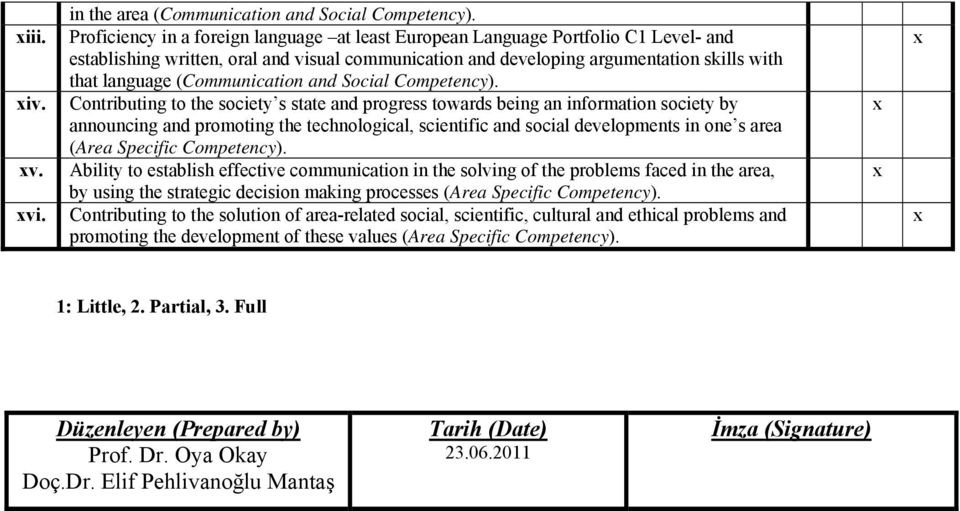 (Communication and Social Competency).