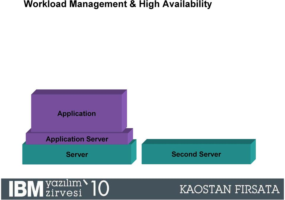 Application Server Server