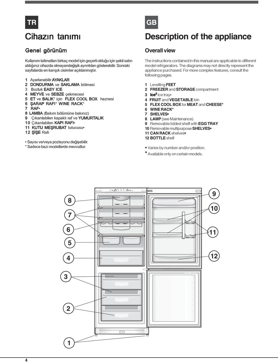 The diagrams may not directly represent the appliance purchased. For more complex features, consult the following pages.