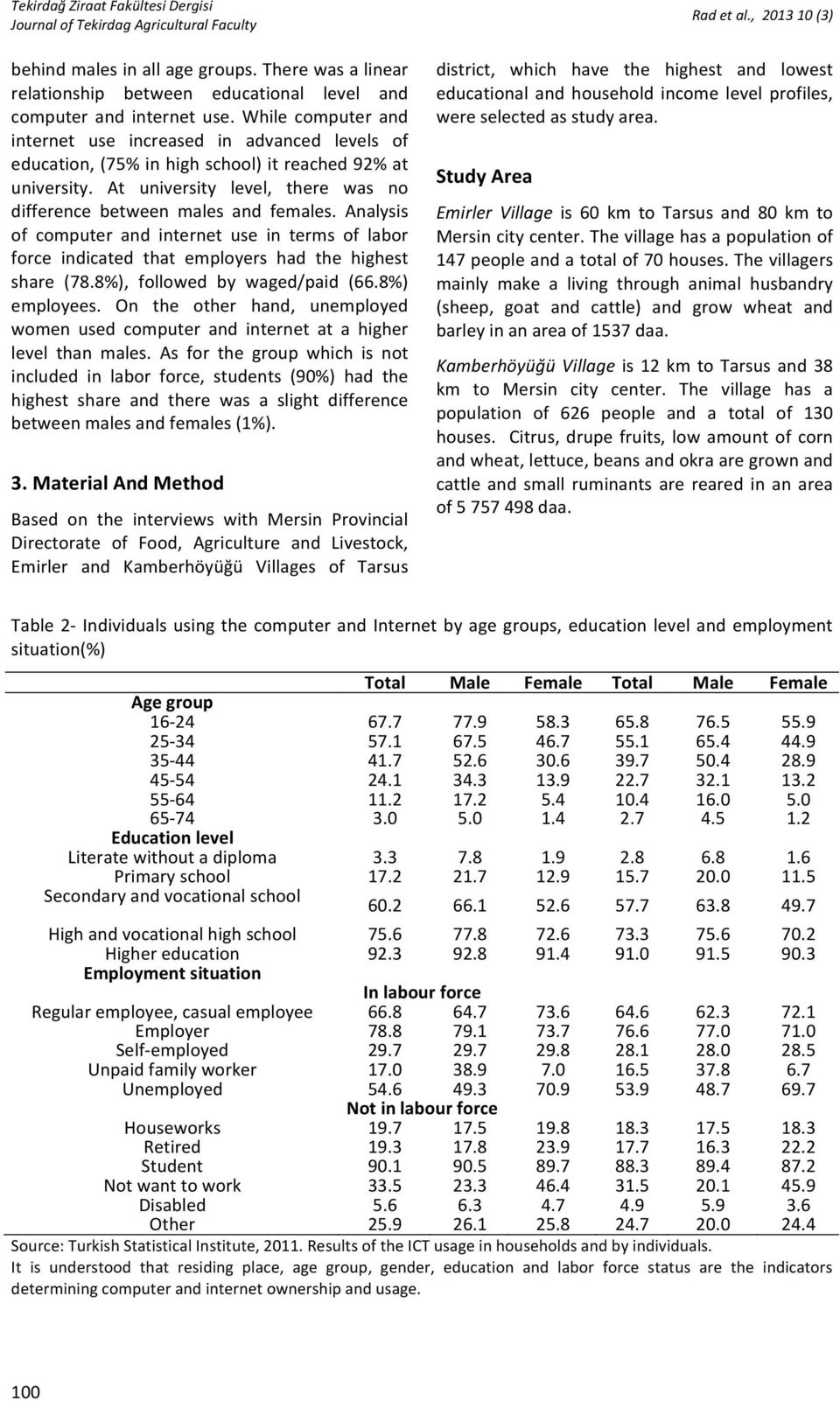 Analysis of computer and internet use in terms of labor force indicated that employers had the highest share (78.8%), followed by waged/paid (66.8%) employees.