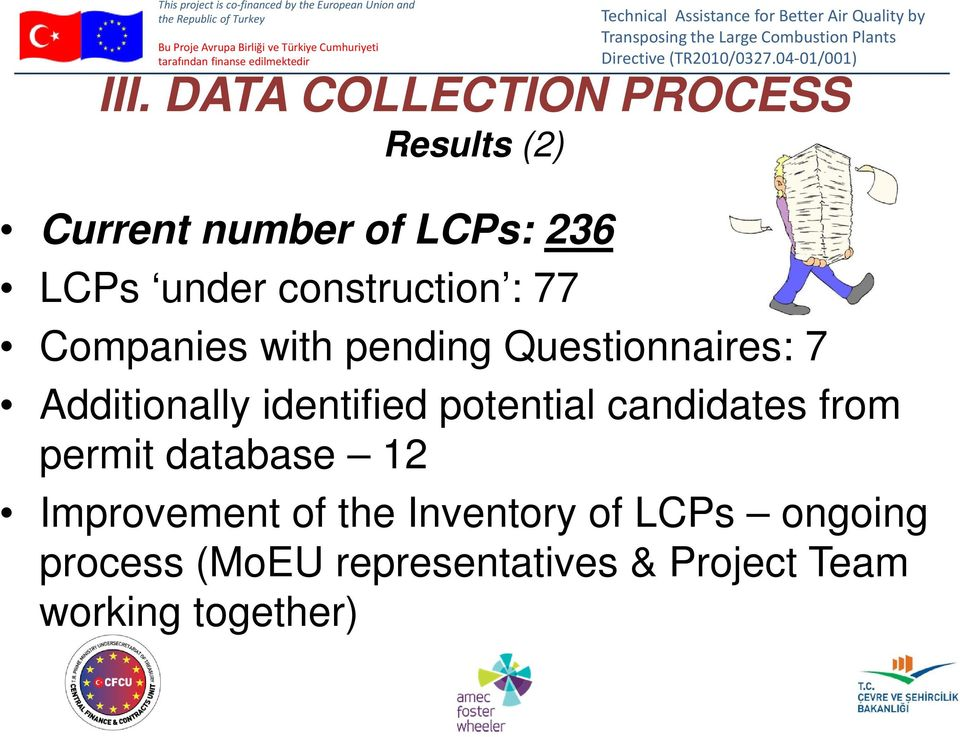 identified potential candidates from permit database 12 Improvement of the