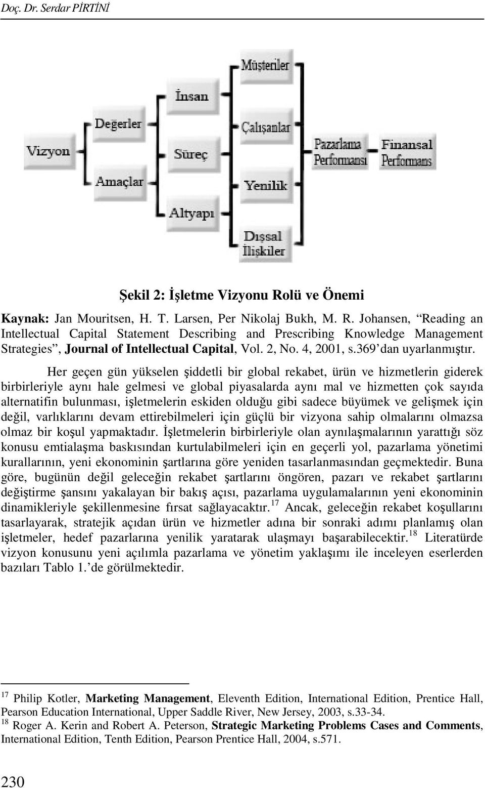 Johansen, Reading an Intellectual Capital Statement Describing and Prescribing Knowledge Management Strategies, Journal of Intellectual Capital, Vol. 2, No. 4, 2001, s.369 dan uyarlanmıştır.