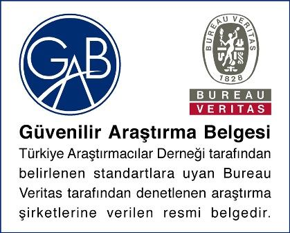 ANAR, ISO 9001, ISO