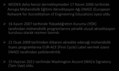MÜDEK in Ulusal ve Uluslararası Tanınması MÜDEK daha henüz dernekleşmeden 17 Kasım 2006 tarihinde Avrupa Mühendislik Eğitimi Akreditasyon Ağı ENAEE (European Network for Accreditation of Engineering